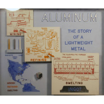 Aluminum Production